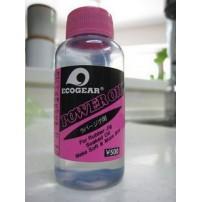 EcoGear аттрактант (активатор)...